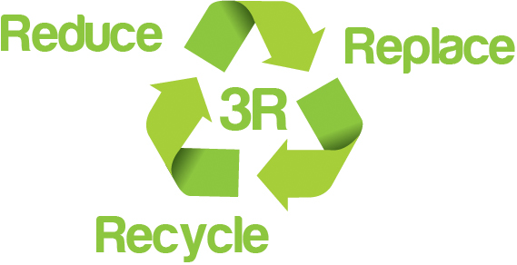 Reduce, replace, recycle